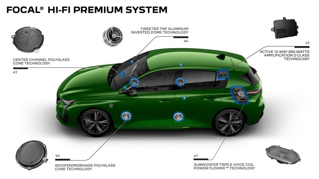 new-peugeot-308-focal-premium-hifi-detailed