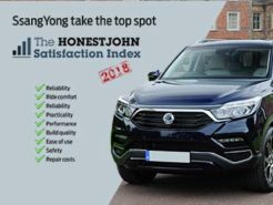 ssangyong-wins-satisfaction-index-honestjohn-2018-nwn